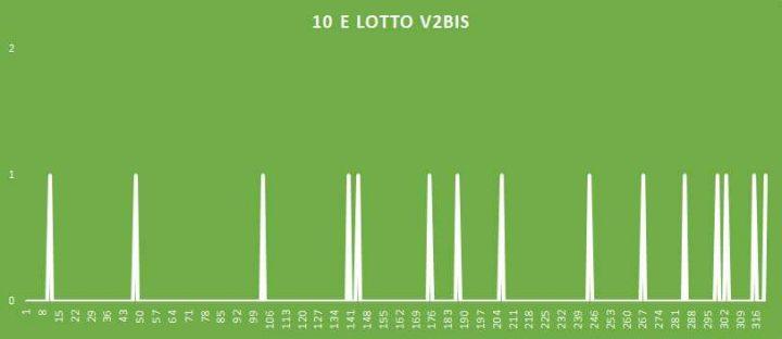 10eLotto V2BIS - aggiornato al 13 Luglio 2018