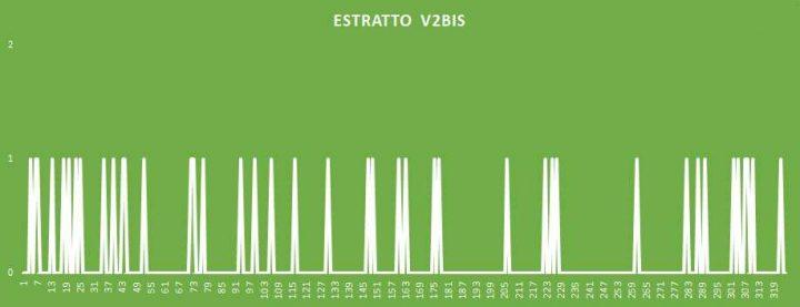 Estratto V2BIS - aggiornato al 15 Luglio 2018