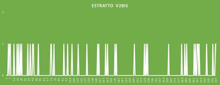 Estratto V2BIS - aggiornato al 25 Luglio 2018