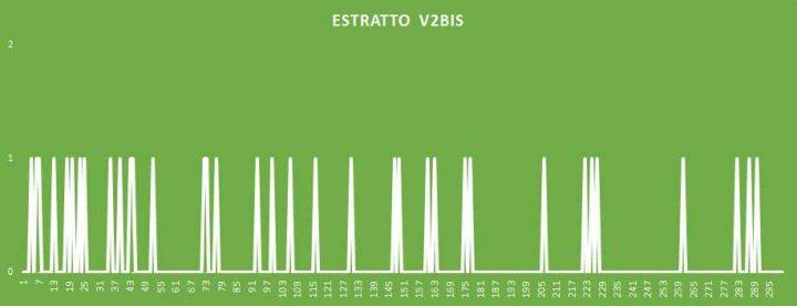 Estratto V2BIS - aggiornato al 30 Giugno 2018