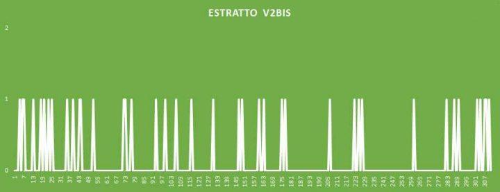Estratto V2BIS - aggiornato al 8 Luglio 2018