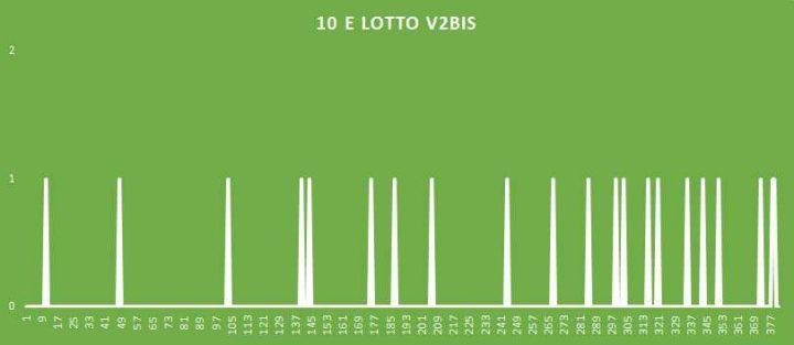 10eLotto V2BIS - aggiornato al 24 Agosto 2018