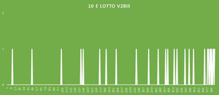 10eLotto V2BIS - aggiornato al 31 Agosto 2018