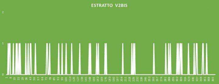 Estratto V2BIS - aggiornato al 15 Agosto 2018