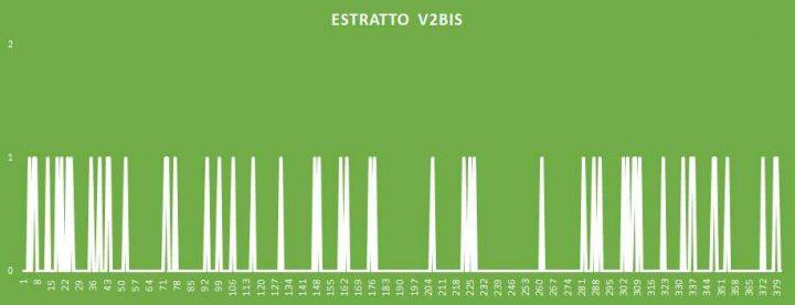 Estratto V2BIS - aggiornato al 24 Agosto 2018