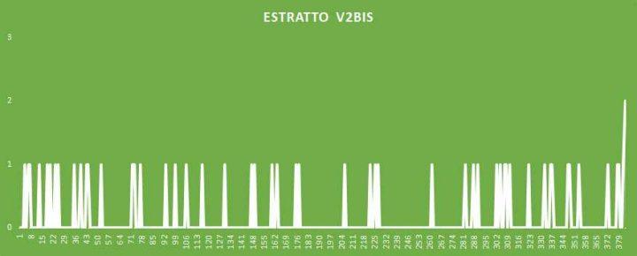 Estratto V2BIS - aggiornato al 26 Agosto 2018
