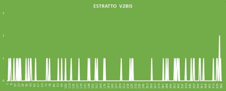 Estratto V2BIS - aggiornato al 29 Agosto 2018