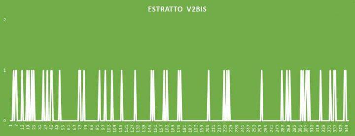 Estratto V2BIS - aggiornato al 3 Agosto 2018