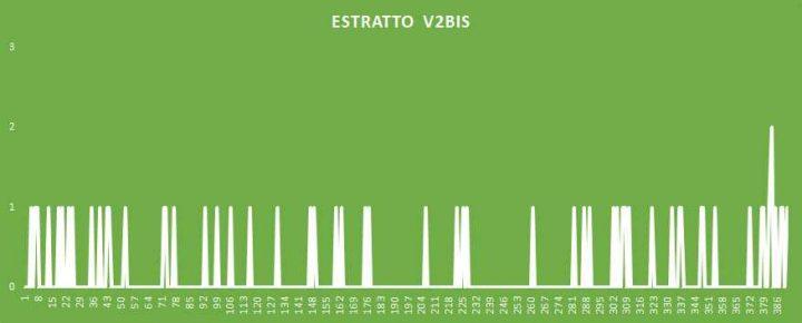 Estratto V2BIS - aggiornato al 31 Agosto 2018