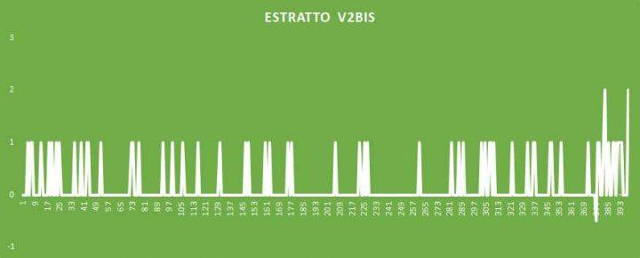 Estratto V2BIS - aggiornato al 5 Settembre 2018