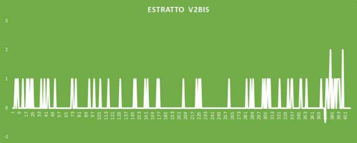 Estratto V2BIS - aggiornato al 9 Settembre 2018