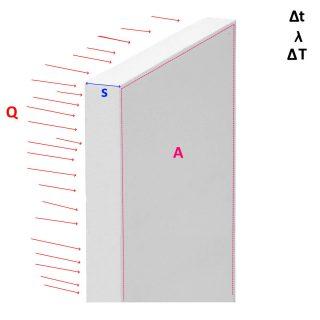 Rappresentazione grafica - Problemi di fisica - Termodinamica T021