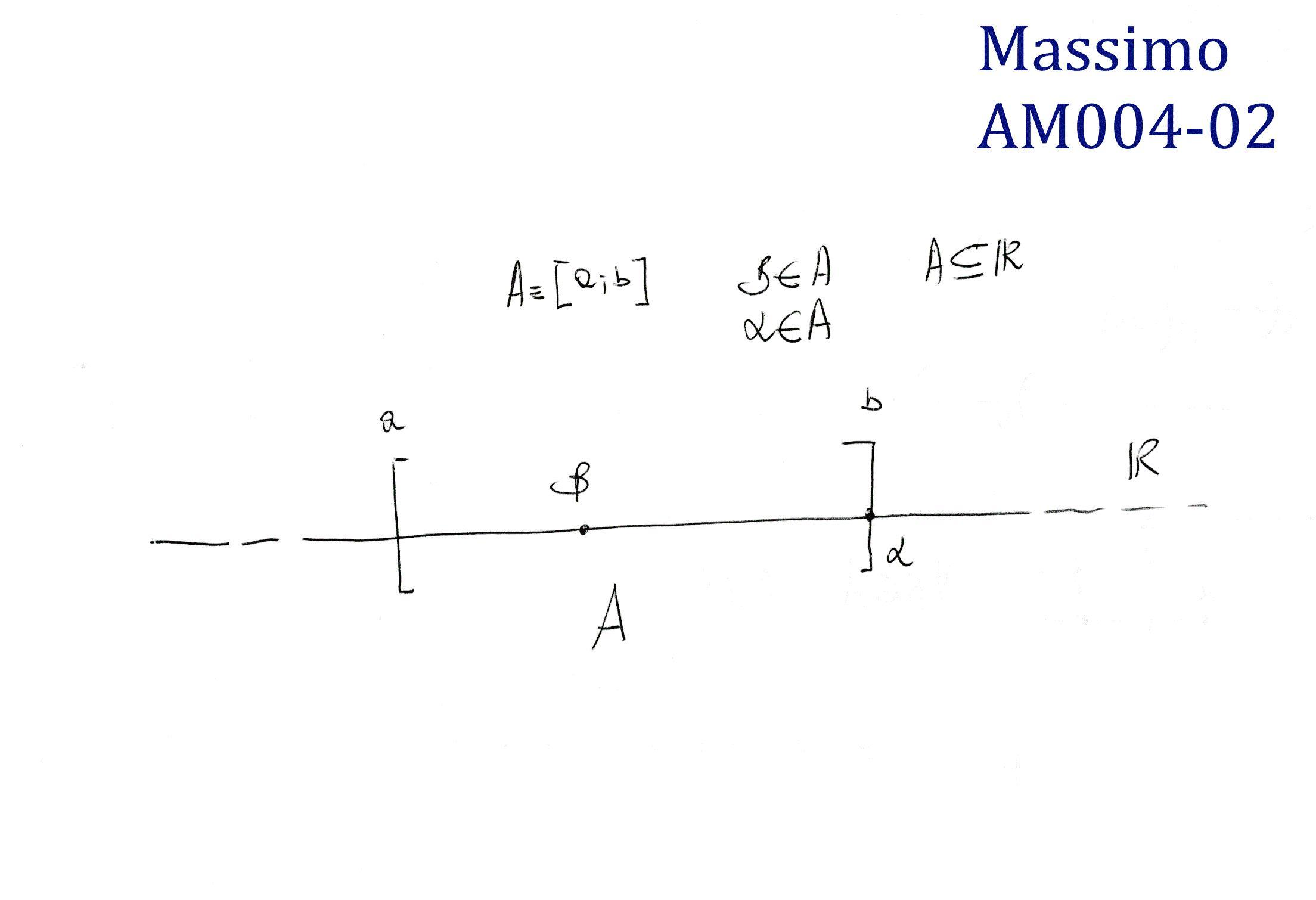 Analisi Matematica - Massimo - AM004-02