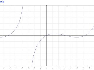 Analisi Matematica - f(x)=tan x(1-sin x) - Grafico della funzione - AM016-02