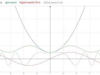 Analisi Matematica - f(x)=x^2+1 e g(x)=sin(x) - Grafico della funzione - AM007-03