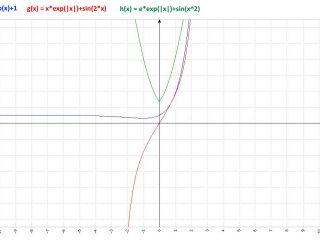 Analisi Matematica - f(x)=xe^x+1, g(x)=xe^abs(x)+sin(2x), h(x)=e^abs(x)+sin(x^2) - Grafico della funzione - AM006-03
