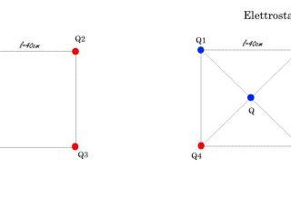 Disposizione cariche - Elettrostatica ES002 - Problemi di Fisica