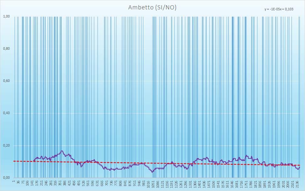 Ambetto (esiti positivi) - aggiornato all'estrazione precedente il 24 Dicembre 2020