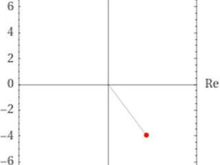Analisi Matematica - z=(2-i)^2 - Posizione nel piano complesso - AM011-02