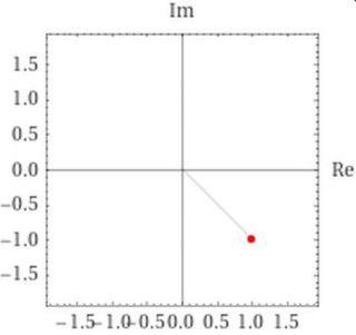 Analisi Matematica - z=2(1+i)^-1 - Posizione nel piano complesso - AM011-05