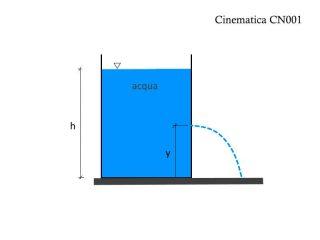 Un problema di gittata - Cinematica CN001 - Problemi di fisica